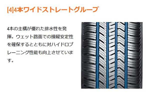 雨を排水するタイヤの構造(ヨコハマタイヤ)